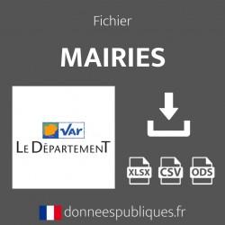 Fichier emails des mairies du département du Var (83)