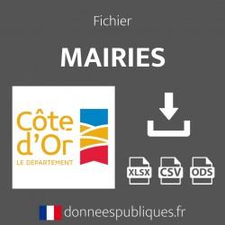 Fichier emails des mairies du département de la Côte-d'Or (21)