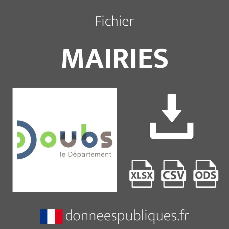 Emails des mairies du département du Doubs (25)