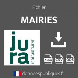 Fichier emails des mairies du département du Jura (39)