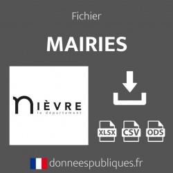 Fichier emails des mairies du département de la Nièvre (58)