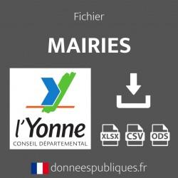 Fichier emails des mairies du département de l'Yonne (89)