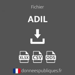 Fichier des agences de l'ADIL