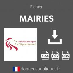 Fichier emails des mairies du département du Territoire de Belfort (90)