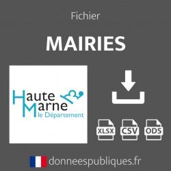 Fichier emails des mairies du département de la Haute-Marne (52)