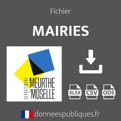 Fichier emails des mairies du département de Meurthe-et-Moselle (54)