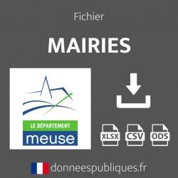 Emails des mairies du département de la Meuse (55)