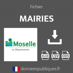 Fichier emails des mairies du département de la Moselle (57)