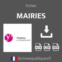 Fichier emails des mairies du département des Yvelines (78)