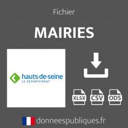 Fichier emails des mairies du département des Hauts-de-Seine (92)