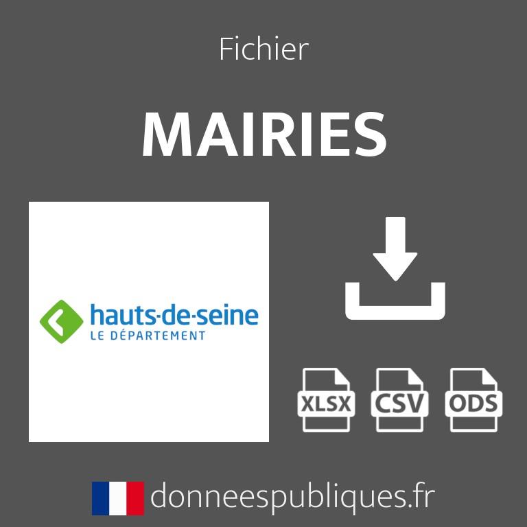 Emails des mairies du département des Hauts-de-Seine (92)