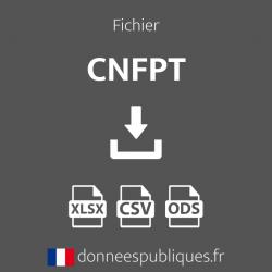 Fichier des CNFPT