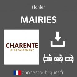 Fichier emails des mairies du département de la Charente (16)