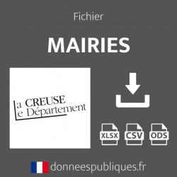 Fichier emails des mairies du département de la Creuse (23)
