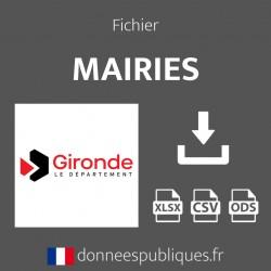 Emails des mairies du département de la Gironde (33)