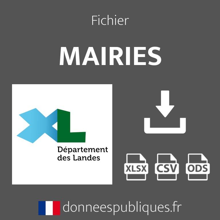 Emails des mairies du département des Landes (40)