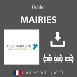 Fichier emails des mairies du département du Lot-et-Garonne (47)