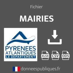 Fichier emails des mairies du département des Pyrénées-Atlantiques (64)