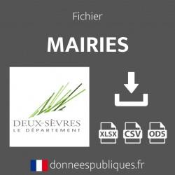 Fichier emails des mairies du département des Deux-Sèvres (79)
