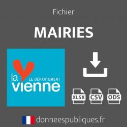 Fichier emails des mairies du département de la Vienne (86)