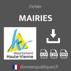 Fichier emails des mairies du département de la Haute-Vienne (87)