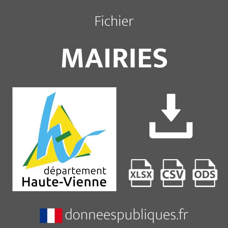 Emails des mairies du département de la Haute-Vienne (87)