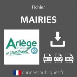 Fichier emails des mairies du département de l'Ariège (09)