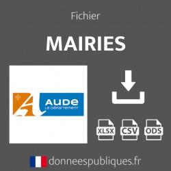 Fichier emails des mairies du département de l'Aude (11)