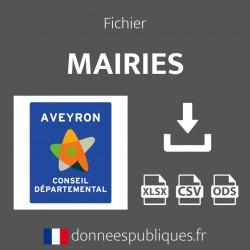 Fichier emails des mairies du département de l'Aveyron (12)