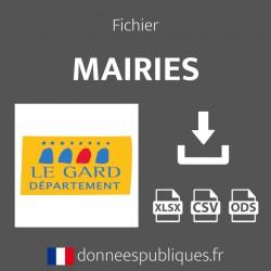 Fichier emails des mairies du département du Gard (30)