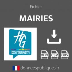 Fichier emails des mairies du département de la Haute-Garonne (31)