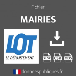 Emails des mairies du département du Lot (46)