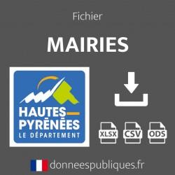 Fichier emails des mairies du département des Hautes-Pyrénées (65)