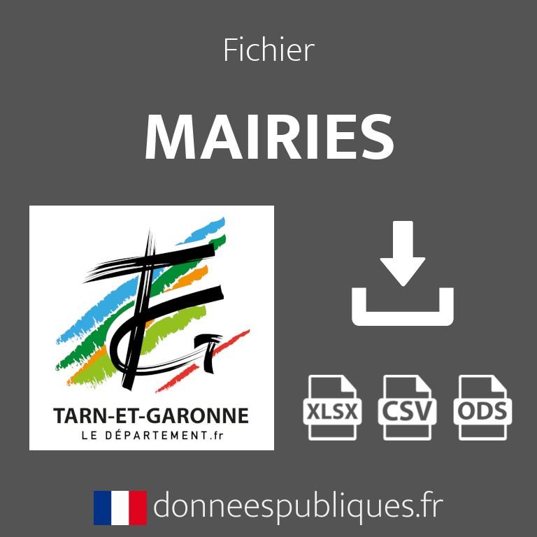 Fichier emails des mairies du département du Tarn-et-Garonne (82)
