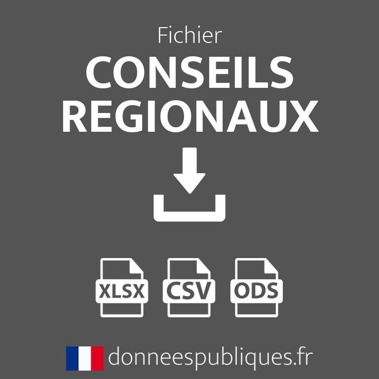 Fichier des Conseils régionaux