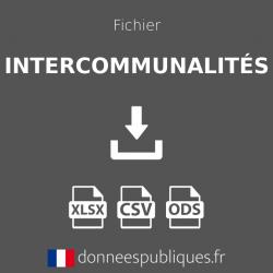 Emails des intercommunalités (EPCI)