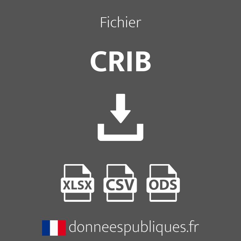 Fichier des CRIB