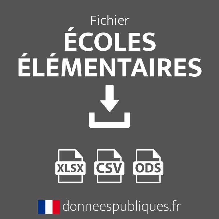 Emails des écoles élémentaires publiques et privées