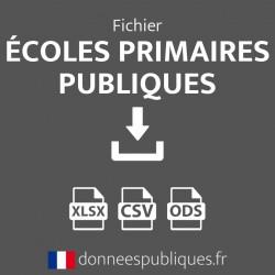 Emails des écoles primaires publiques