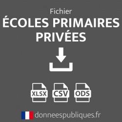 Fichier emails des écoles primaires privées