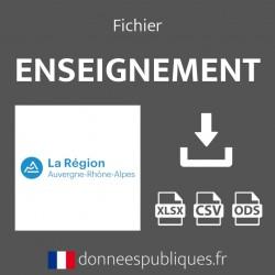 Fichier emails de l'enseignement public et privé de la région Auvergne-Rhône-Alpes