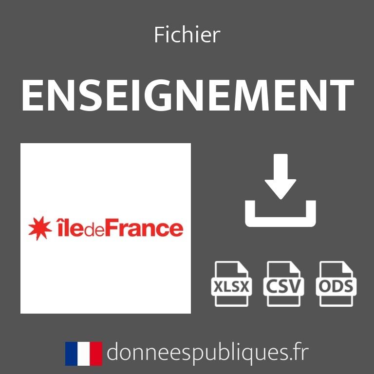 Emails de l'enseignement public et privé en région Île-de-France