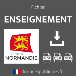 Emails de l'enseignement public et privé en région Normandie