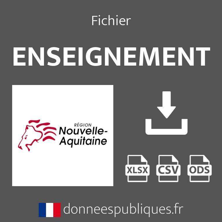 Fichier emails de l'enseignement public et privé de la région Nouvelle-Aquitaine