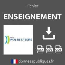 Fichier emails de l'enseignement public et privé de la région Pays de la Loire