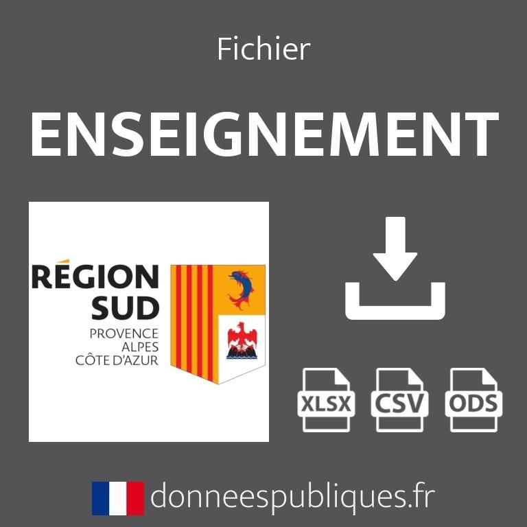 Emails de l'enseignement public et privé en région Provence-Alpes-Côte d'Azur
