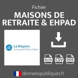 Fichier emails des maisons de retraite et EHPAD de la région Auvergne-Rhône-Alpes