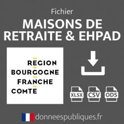 Fichier emails des maisons de retraite et EHPAD de la région Bourgogne-Franche-Comté