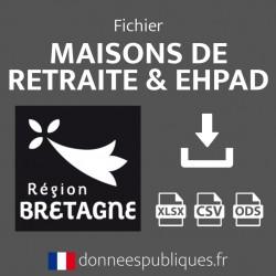 Fichier emails des maisons de retraite et EHPAD de la région Bretagne