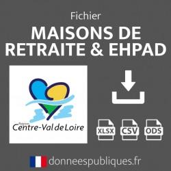 copy of Fichier emails des maisons de retraite et EHPAD de la région Centre-Val de Loire